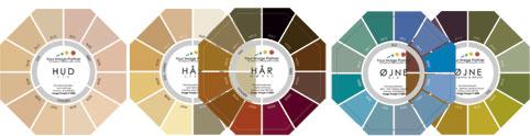 farveanalyse